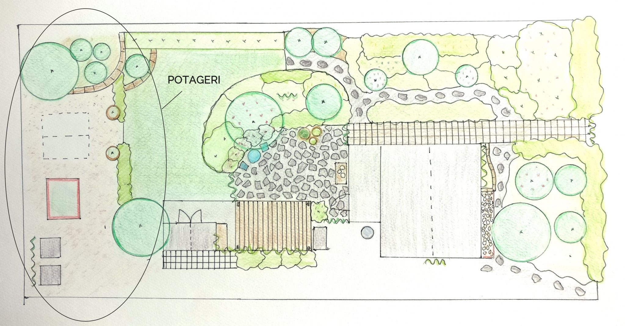 Puutarhasuunnitelma siirtolapuutarhapalstalle.